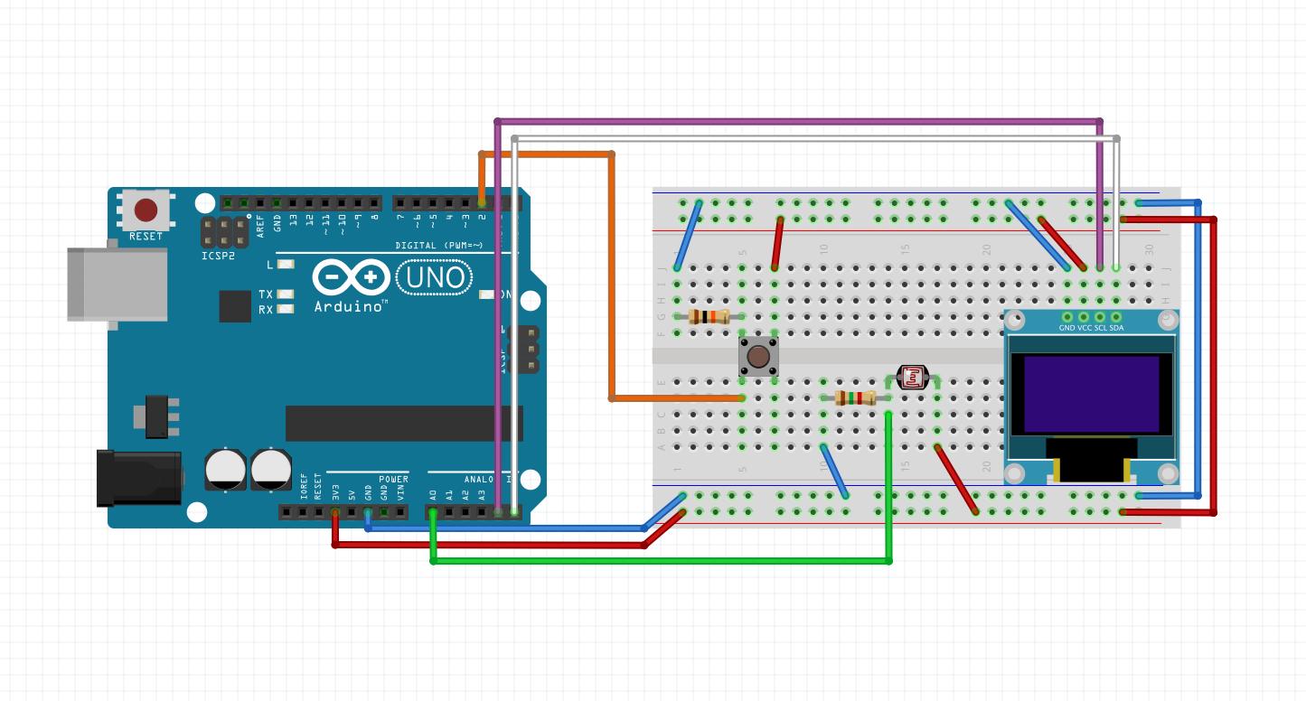 Arduino Timer Diagram